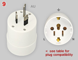 Adapter plug: Australasian to multiple outlet