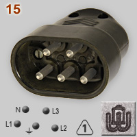 museum of plugs and sockets perilex and outdated heavy duty plugs 230 Volt AC Motor ddr 10a 380v three phase plug