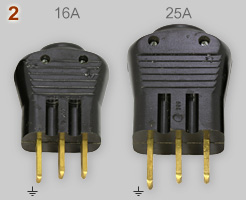Obsolete Polish 16A and 25A 380V plugs
