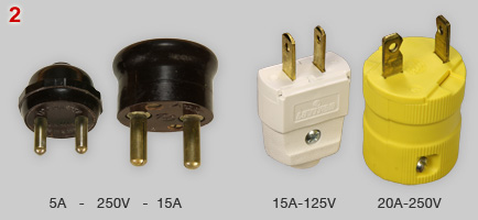 Museum of Plugs and Sockets: Diversity and Safety