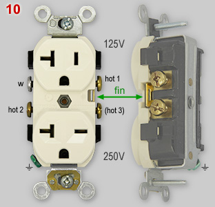 US dual voltage 15-20A receptacle, details