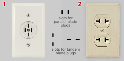 Museum of Plugs and Sockets: pre-NEMA types on tube fuses, tube terminals, tube dimensions, tube assembly,