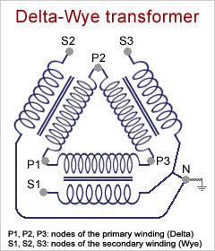 3 phase transformer hook up