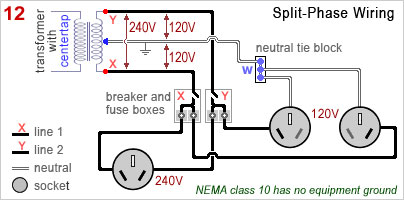 US split-phase wiring scheme